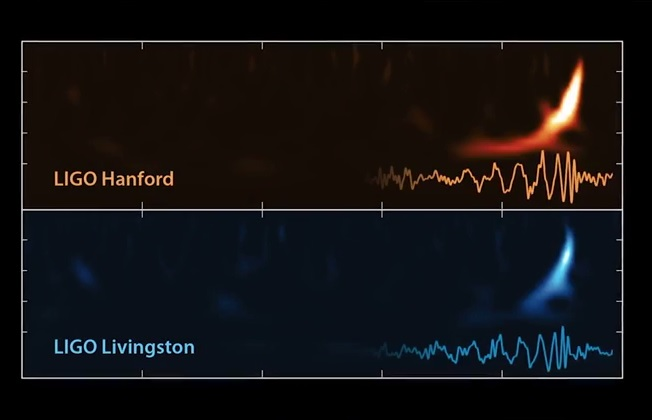 gravitational waves discovery ripples sound detected by scientists