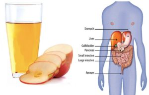 Apple Juice more effective than other electrolytes drink to cure diarrhea